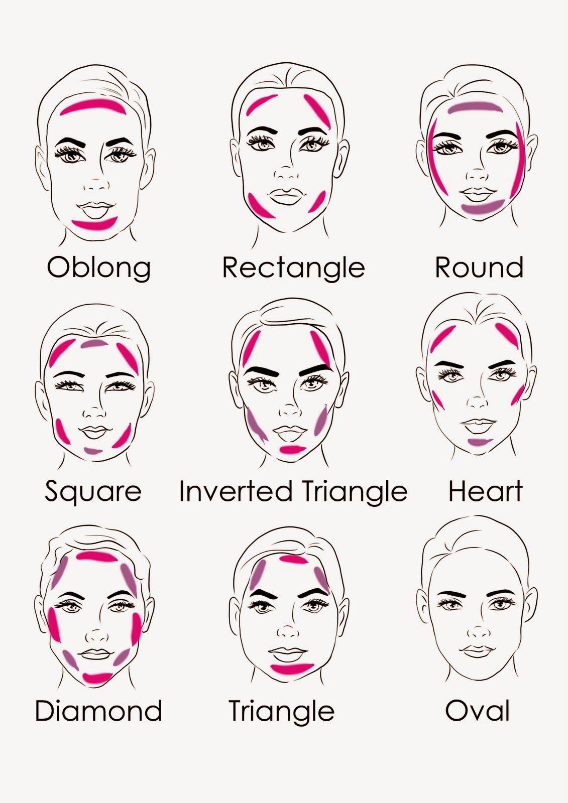 pin by jude caulfield on noses | contour makeup, makeup, how