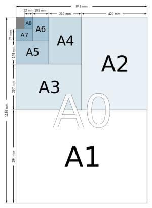 Tamano De Las Hojas De Papel Din A E Iso Disenos De Unas Formatos De Papel Tecnicas De Dibujo