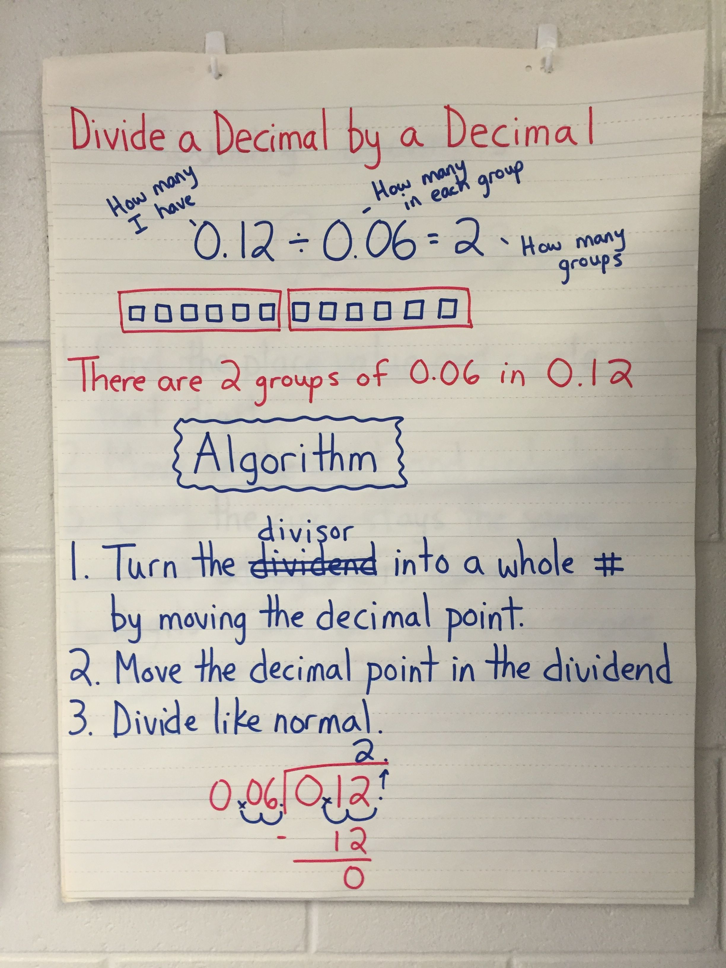 This Dividing Decimals Anchor Charts Shows Students The Model For Dividing A Decimal By A Decimal The Reasoning A Dividing Decimals Teaching Math Math Charts [ 3264 x 2448 Pixel ]