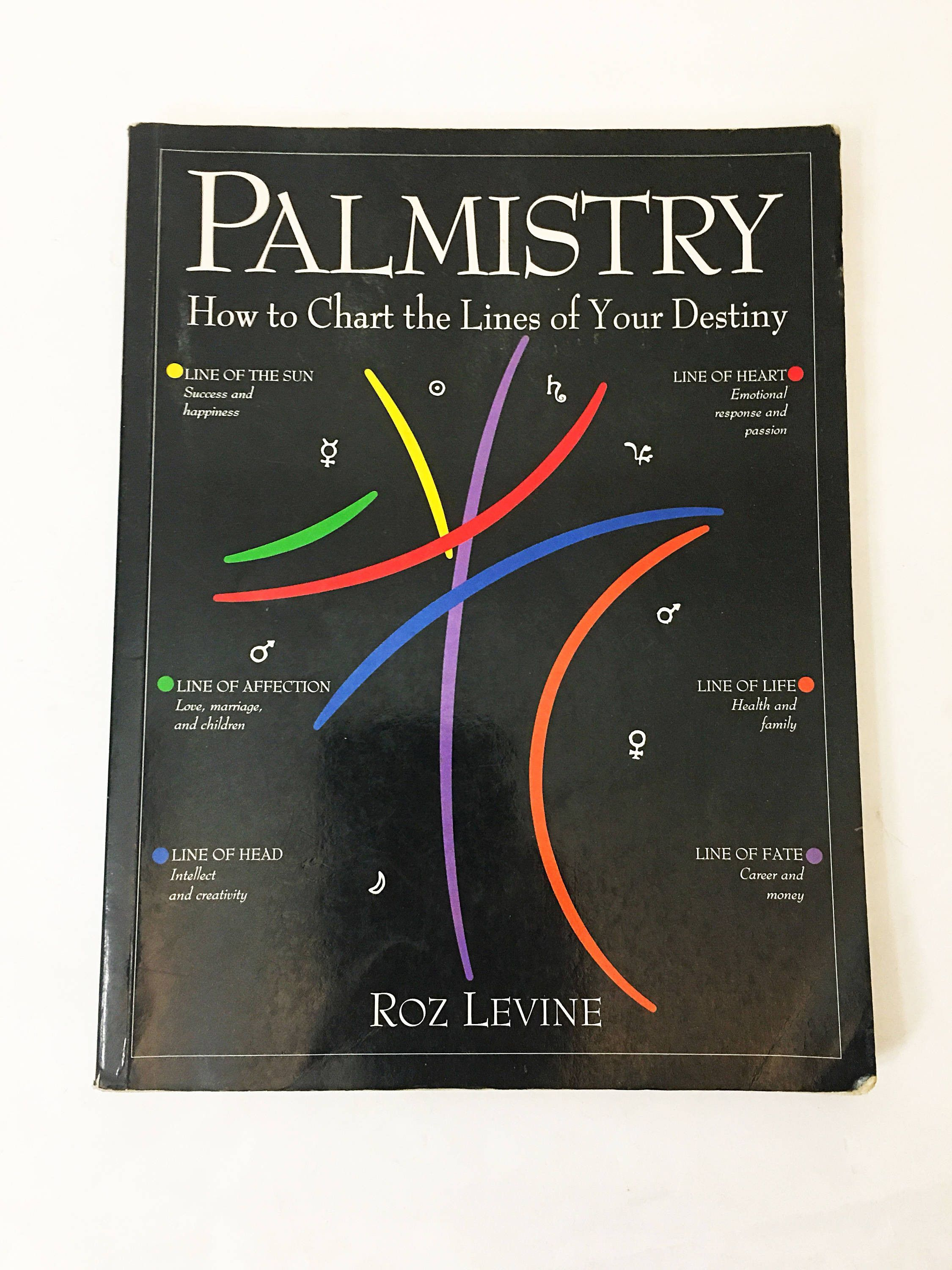 Palmistry By LEVINE Roz How To Chart The Lines Of Your Destiny  Aa6d37f0b07ed824dfa5b1783e34dede 565061084486544891. Numerology Chart  Template