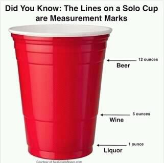 Red Solo Cups... lines are measurements for Beer, Wine ...