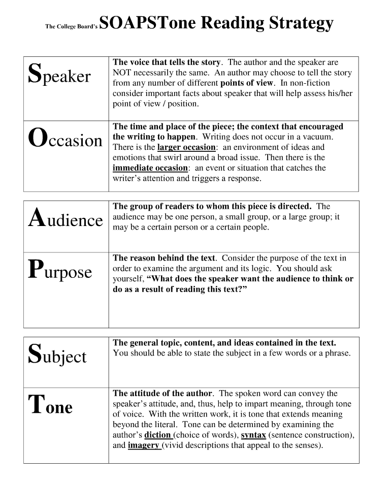 Essay on reading strategy