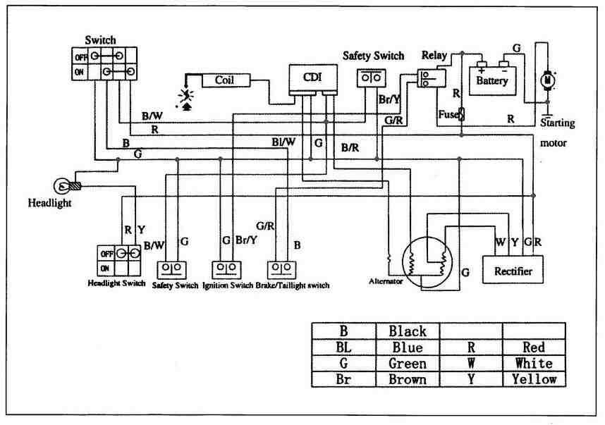 Chinese 110 Atv Wiring Diagram - 301 Moved Permanently in 2020 | Safety  switch, 90cc atv, OioPinterest