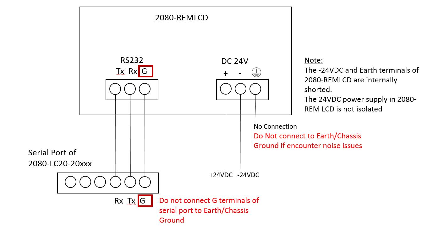 Diagram Additionally Side 7 Way Trailer Plug Wiring Diagram On 7 Pin