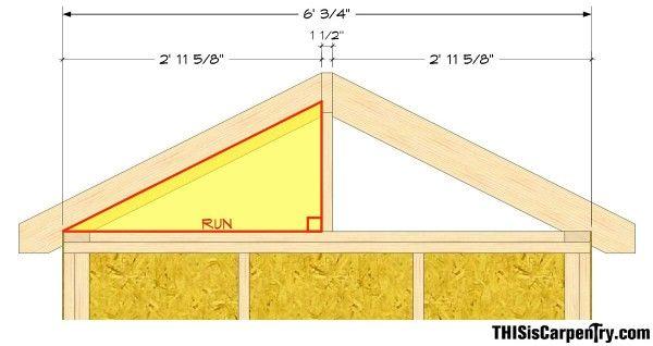 Run Diagram 1 Framing Construction Rafter Roof Framing