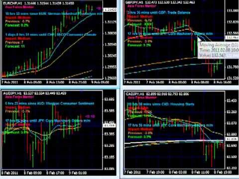 Forex strategy 80 accuracy