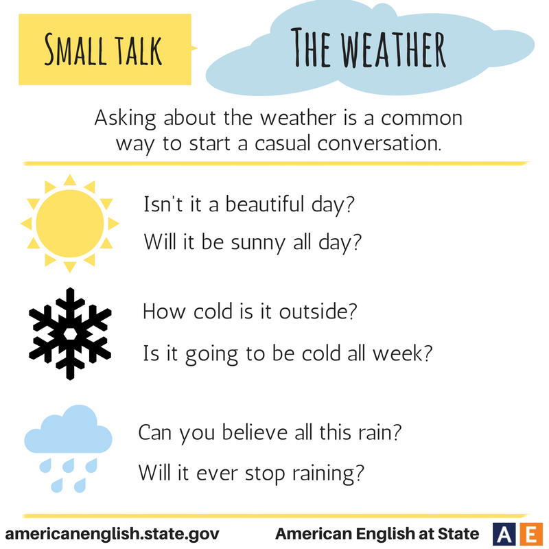 Image result for weather small talk