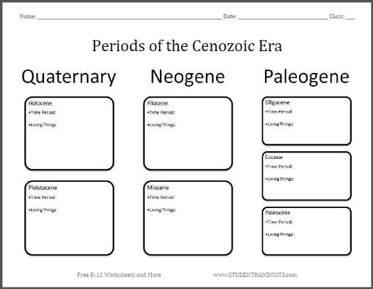 Periods of the Cenozoic Era Chart Worksheet Students in grades 4 - free printable t chart