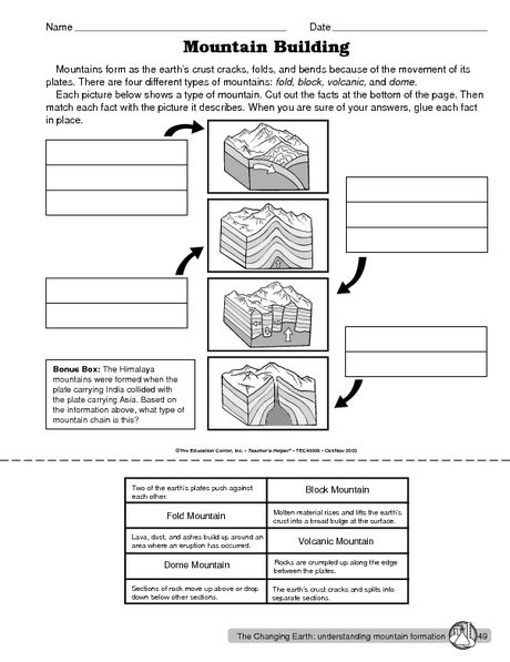 Types of mountains | Science worksheets, Science lesson ...