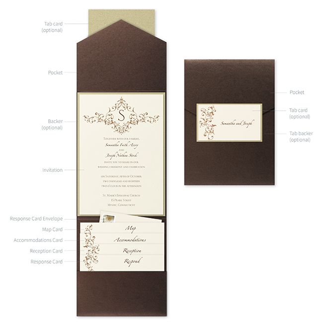 Carlson Craft Pocket Wedding Invitations: How To: Properly Assemble Pocket Invitations