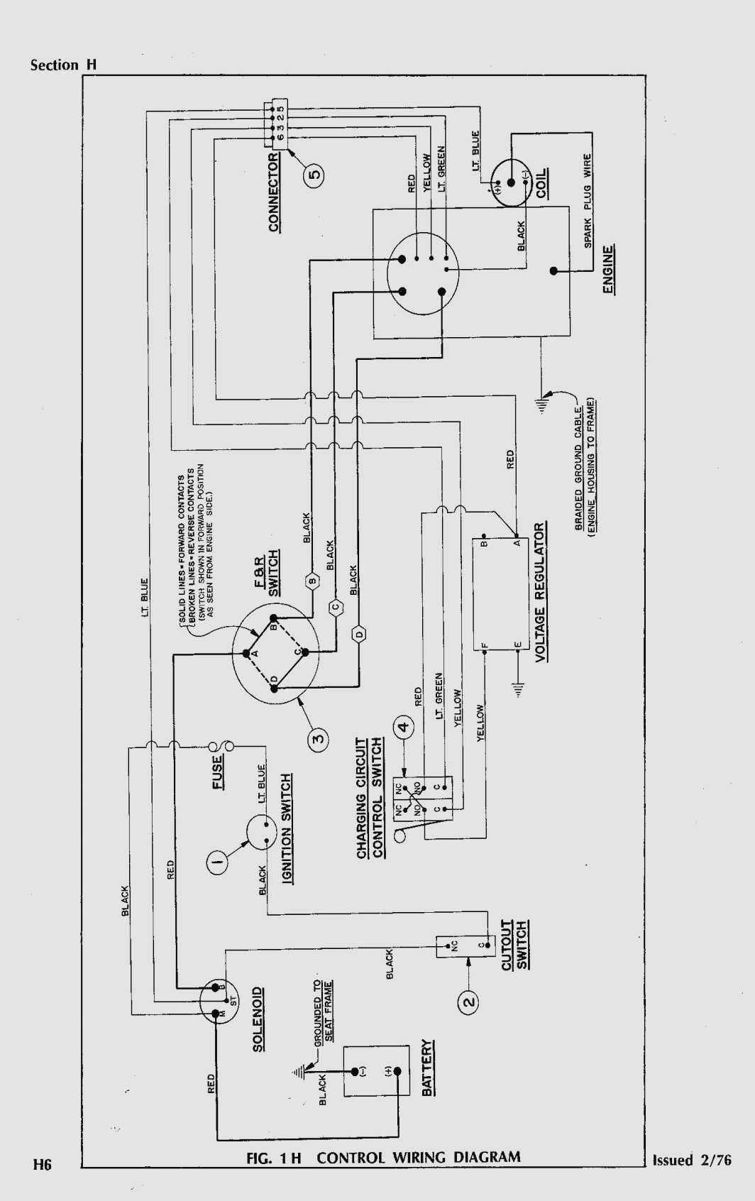 Ezgo Wiring Diagram Golf Cart Ezgo Golf Cart Club Car Golf Cart Gas Golf Carts