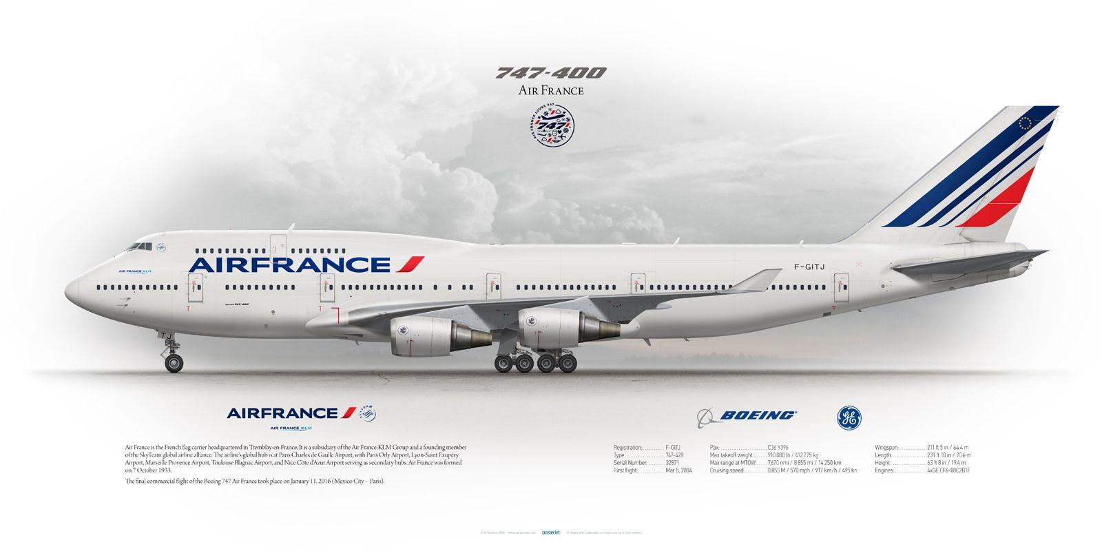 Boeing 747-400 Air France F-GITJ