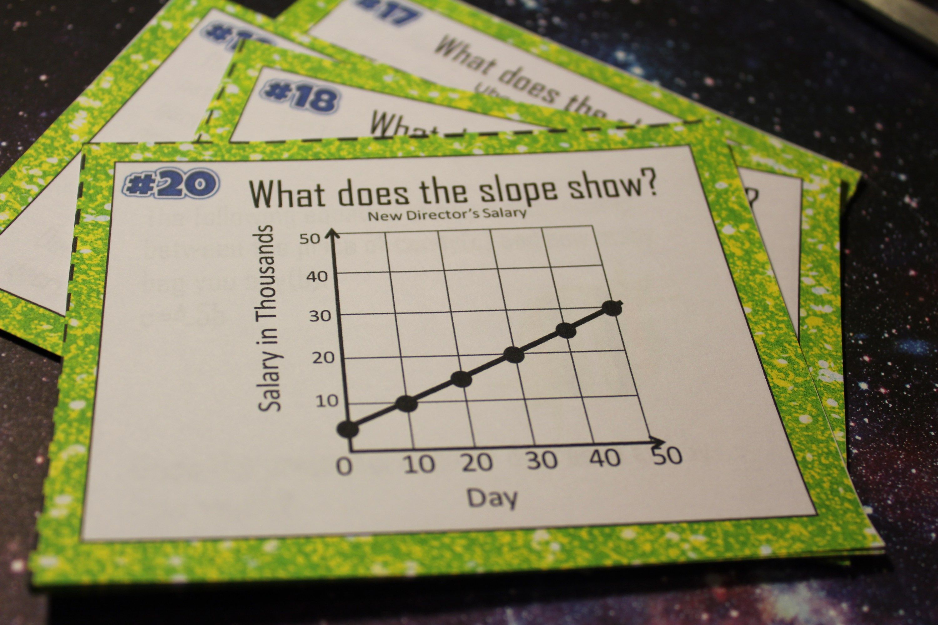8 Slope Intercept Word Problems Activities That Rock