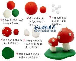 Modelage de champignons