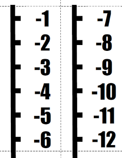 Printable Vertical Number Line Posters Number Line Teaching Math Love Math