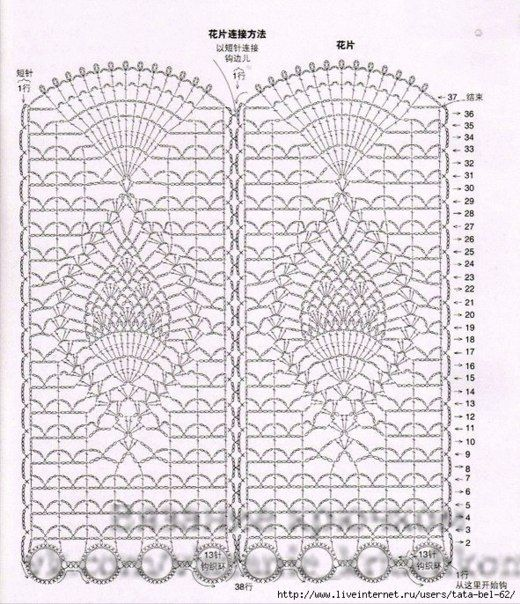 Delicadezas en crochet Gabriela: Crochet Cortina   crochet curtain ...