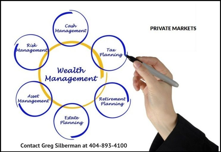 Wealth Management Portfolio And Wealth Investment Management