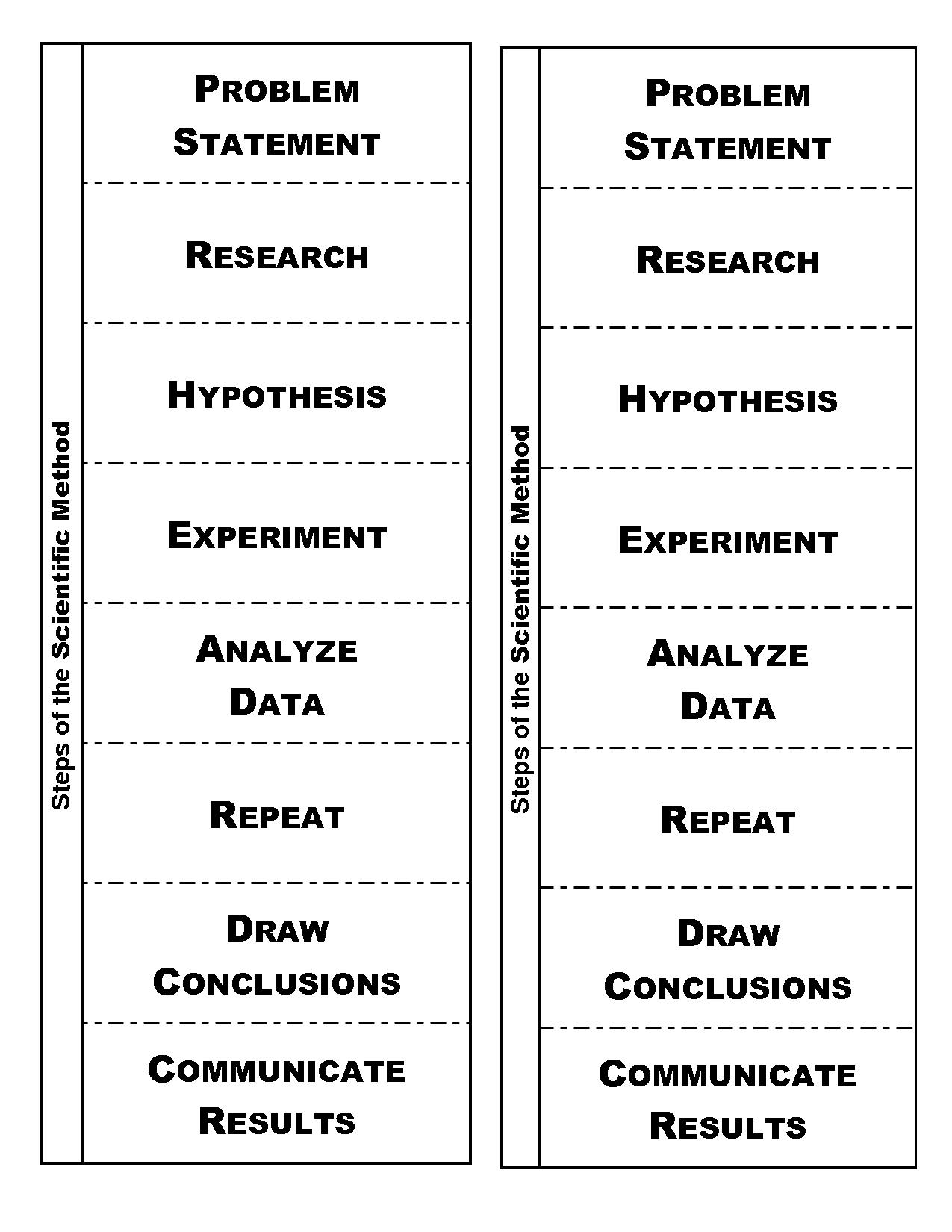 science fair templates