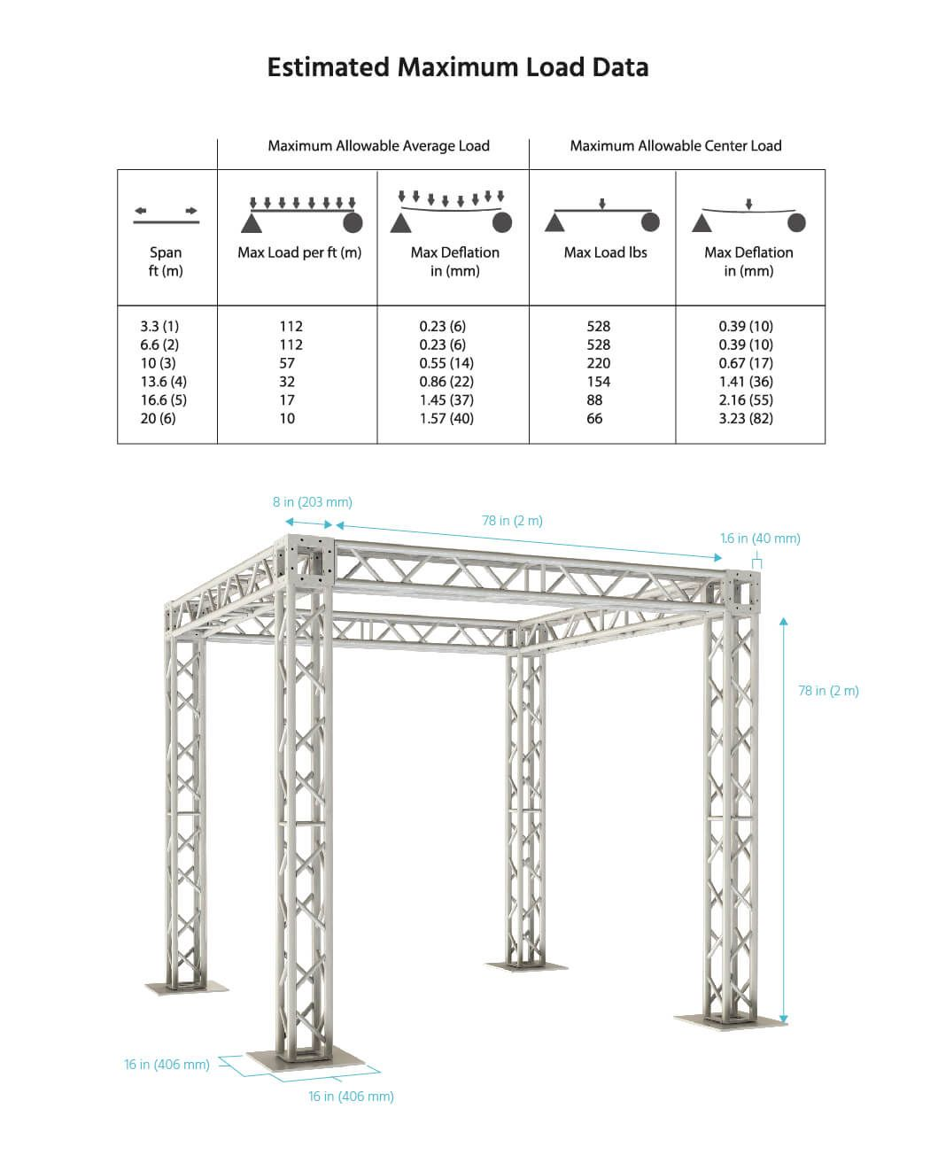 Stage Right By Monoprice 8in X 8in Lite Duty Box Truss 2m 6 56ft With Hardware Monoprice Com Lighting Truss Stage Set Design Monoprice