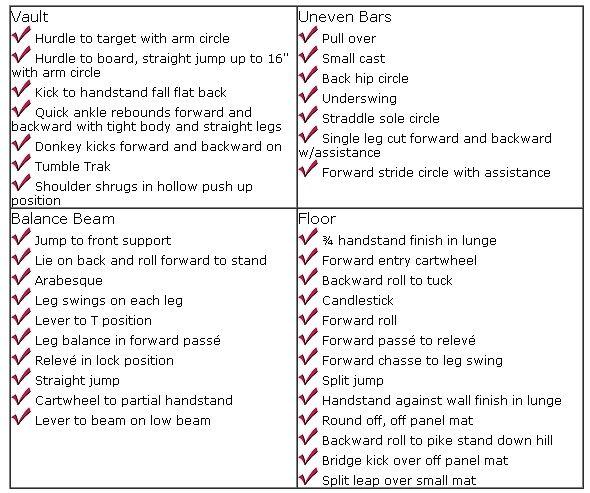 41 Lesson Plans Ideas Lesson Plans Gymnastics Lesson