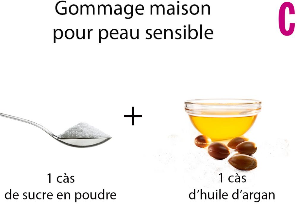 Photo of 5 recettes de gommages maison pour le visage