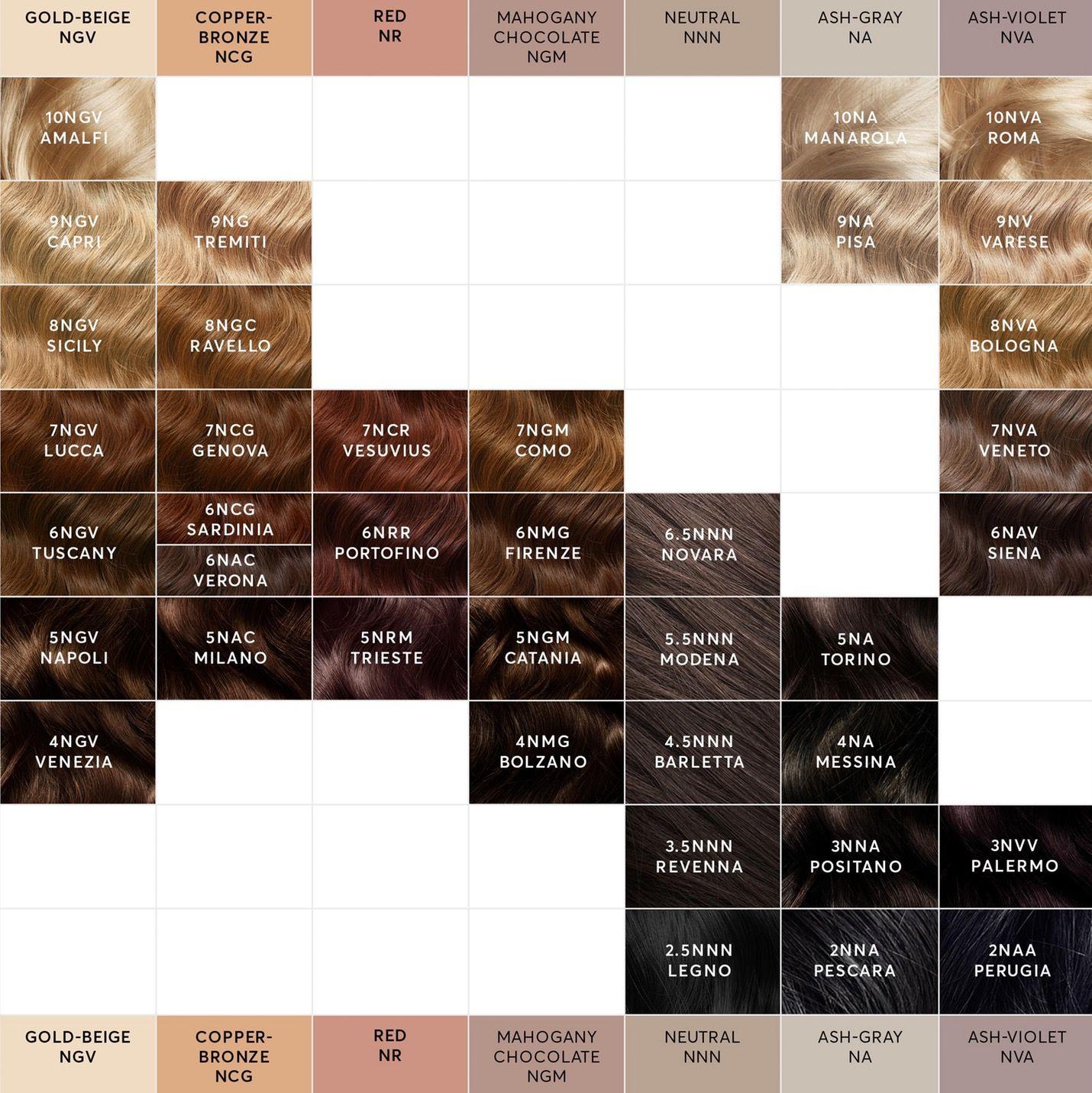 Hair Color Shade Chart Hair Color Chart Brown Hair Color Chart Madison Reed Hair Color