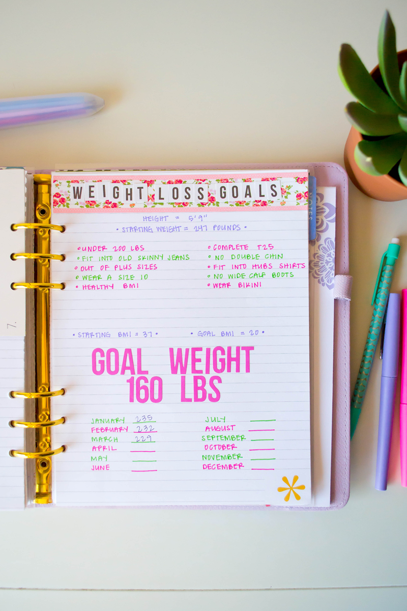 keeping track of weight loss in my planner erincondren medifast