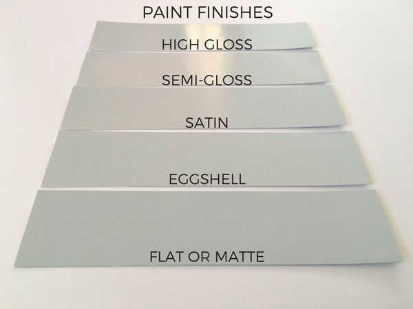 Pros & Cons Of Paint Finishes   Paint finishes, Satin ...