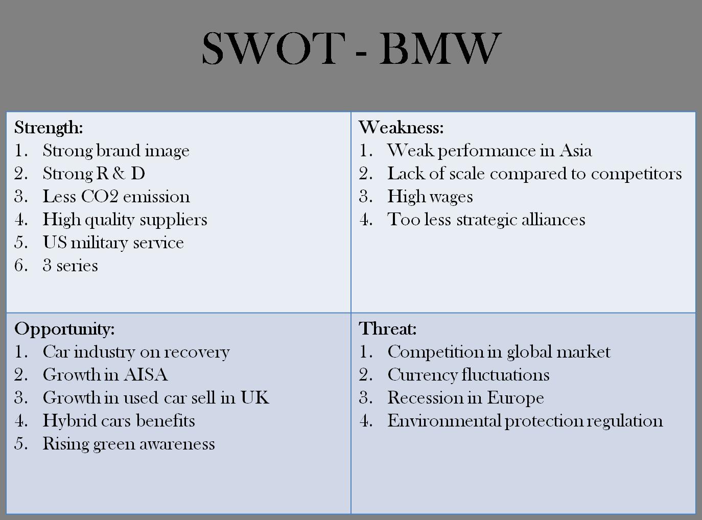 listing in essay mla format