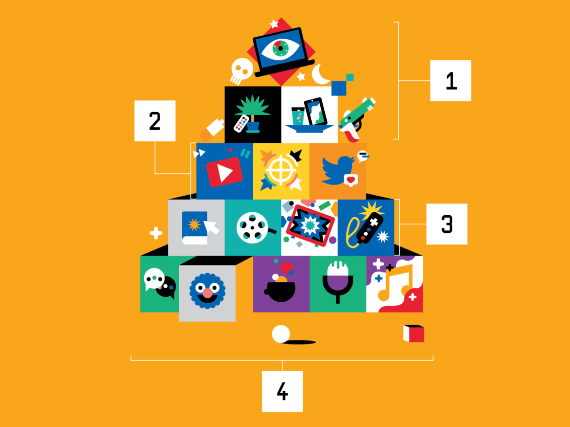 A Food Pyramid For Kids Media Consumption With Images