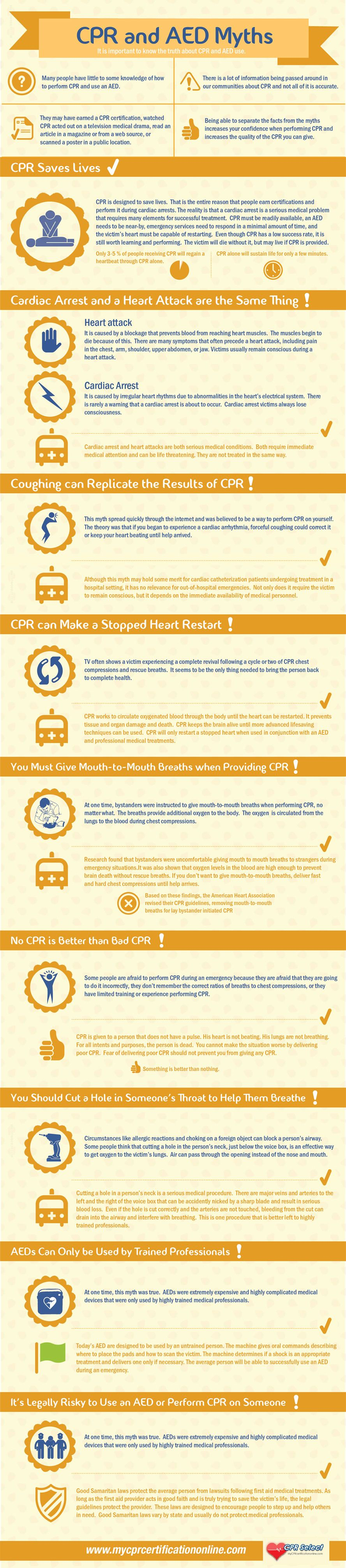 Cpr and aed myths cpr select infographic medicine i love y cpr and aed myths cpr select infographic 1betcityfo Gallery