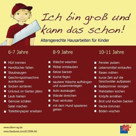 Ämtli or task plan division of labor among parents and children  Swiss Family Blog THE ANGELONES  Ämtliplan to print for children from 6 to 11 years With ideas...
