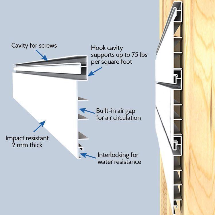 Proslat 8 Panel Set And 20 Piece Hook Kit Bundle Paneling Home Gym Garage Garage Storage Organization