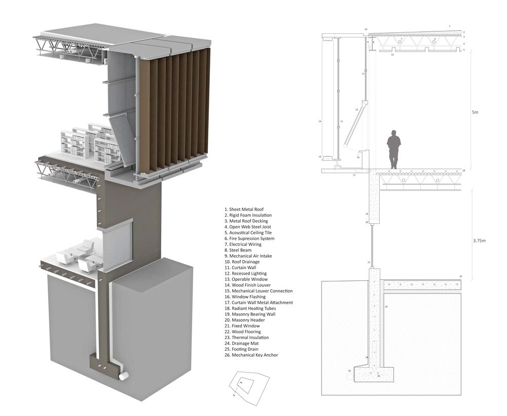 Kalzip Roof Installation