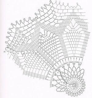 Patroon Omzetten Voor Linkshandig Haken Linkshandig Crochet Left
