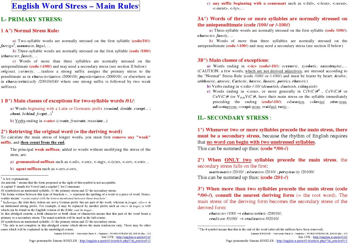 Word Stress Rules | Stress (Linguistics) | Syllable