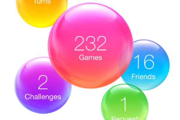 Apple may be ending Game Center as of iOS 10 Ios 10