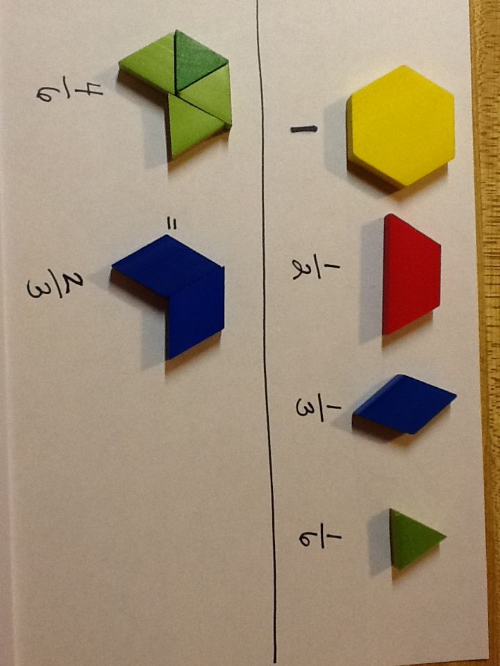 Equivalent Fractions Pattern Blocks Can Extend To Improper