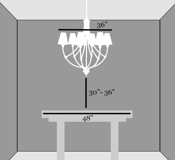 Pin By DIY Chandelier Makeovers On Lighting Decor Guidelines