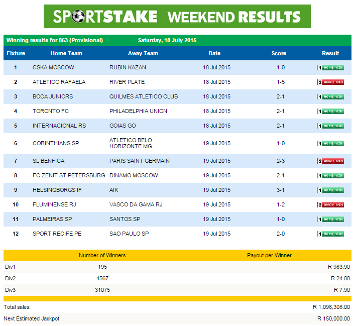 Pin by Play Casino on Sportstake Results and Fixtures South Africa