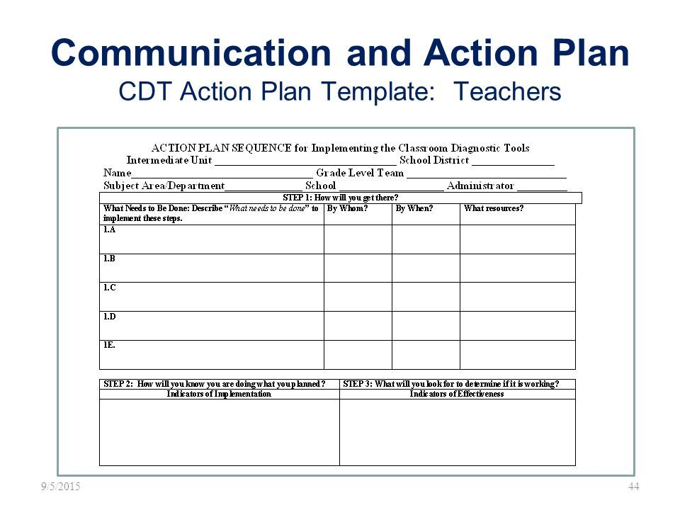 Coaching Plan Template For Teachers classroom diagnostic tools ppt - coaching plan template