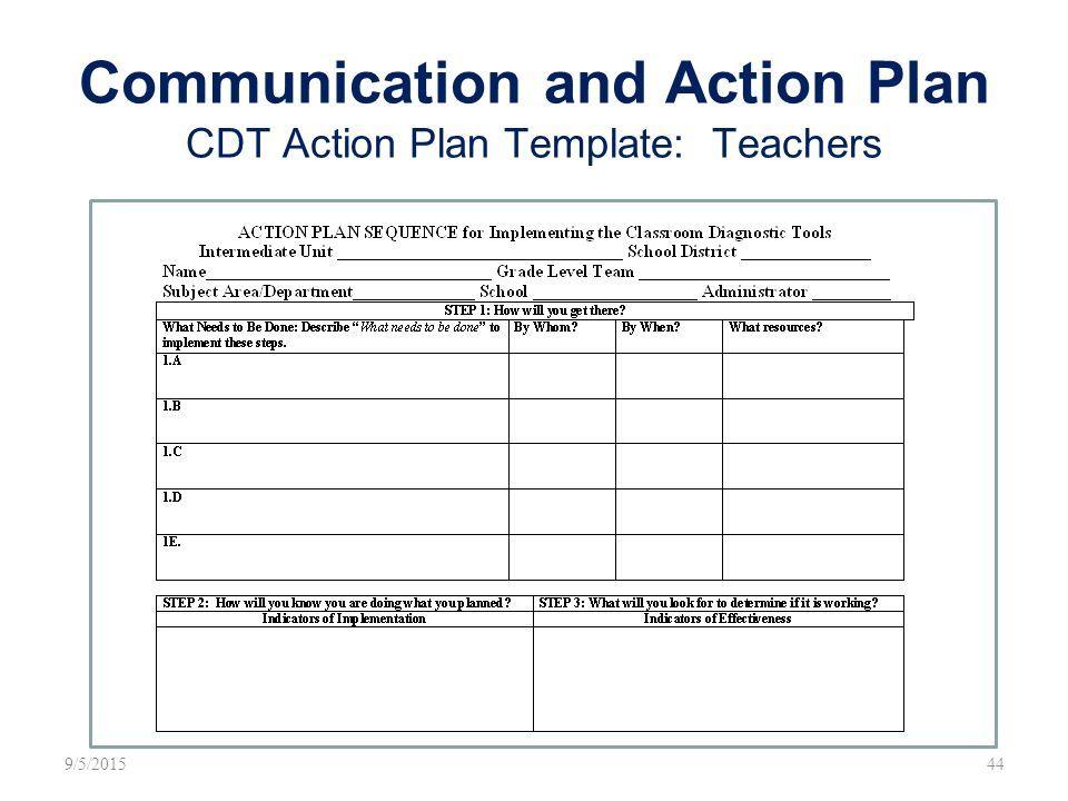 Coaching Plan Template For Teachers Classroom Diagnostic