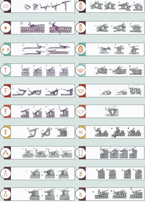 Crochet Stitches And Sizes Guide #crochetstitches