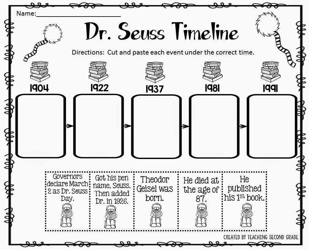 worksheet Dr Suess Worksheets the best of teacher entrepreneurs dr seuss timeline freebie https https