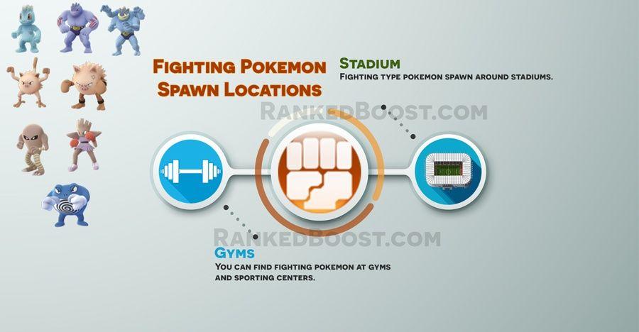 aa805f5d5567f75c923cc323fc40422a - How To Get More Pokemon To Spawn In Pokemon Go