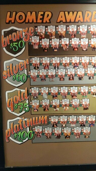 Home Depot Homer Award Recognition Wall  Home Depot Signs