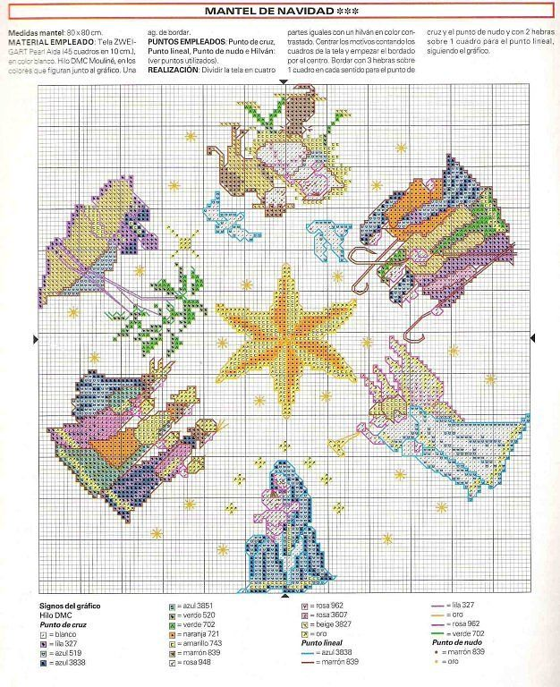 Solo Patrones Punto Cruz | navidad | Pinterest | Cross stitch ...