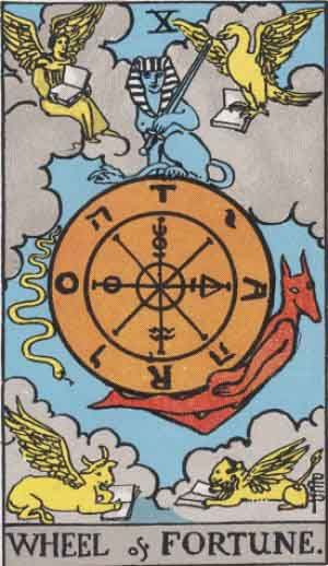 847d66ee4307d8 The Wheel of Fortune,10th Major Arcana tarot card from the Rider-Waite.  Signifies destiny, fate, opportunities, new developments.