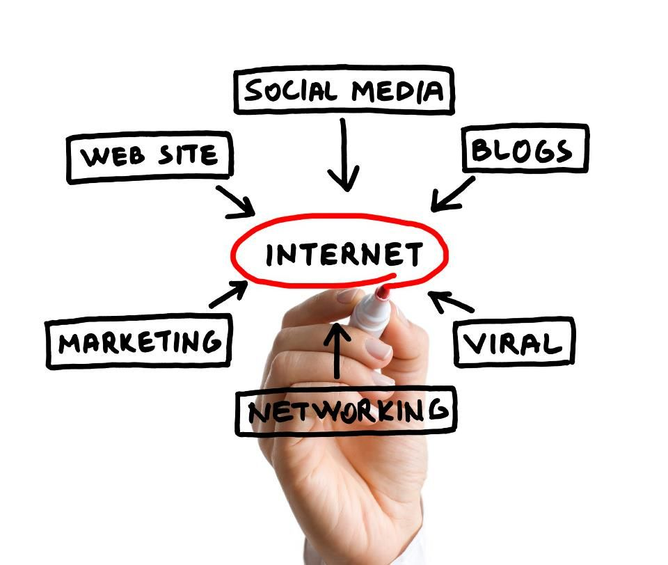 Happy Internet Day On October 29 1969 The Internet Was Used For The First T Online Marketing Strategies Internet Marketing Company Internet Marketing Service