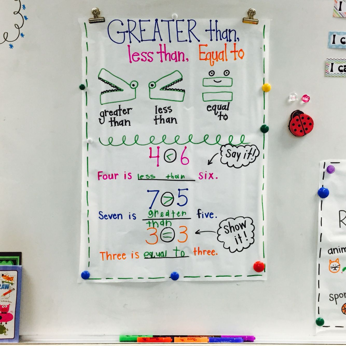 Greater Than Less Than Equal To Anchor Chart